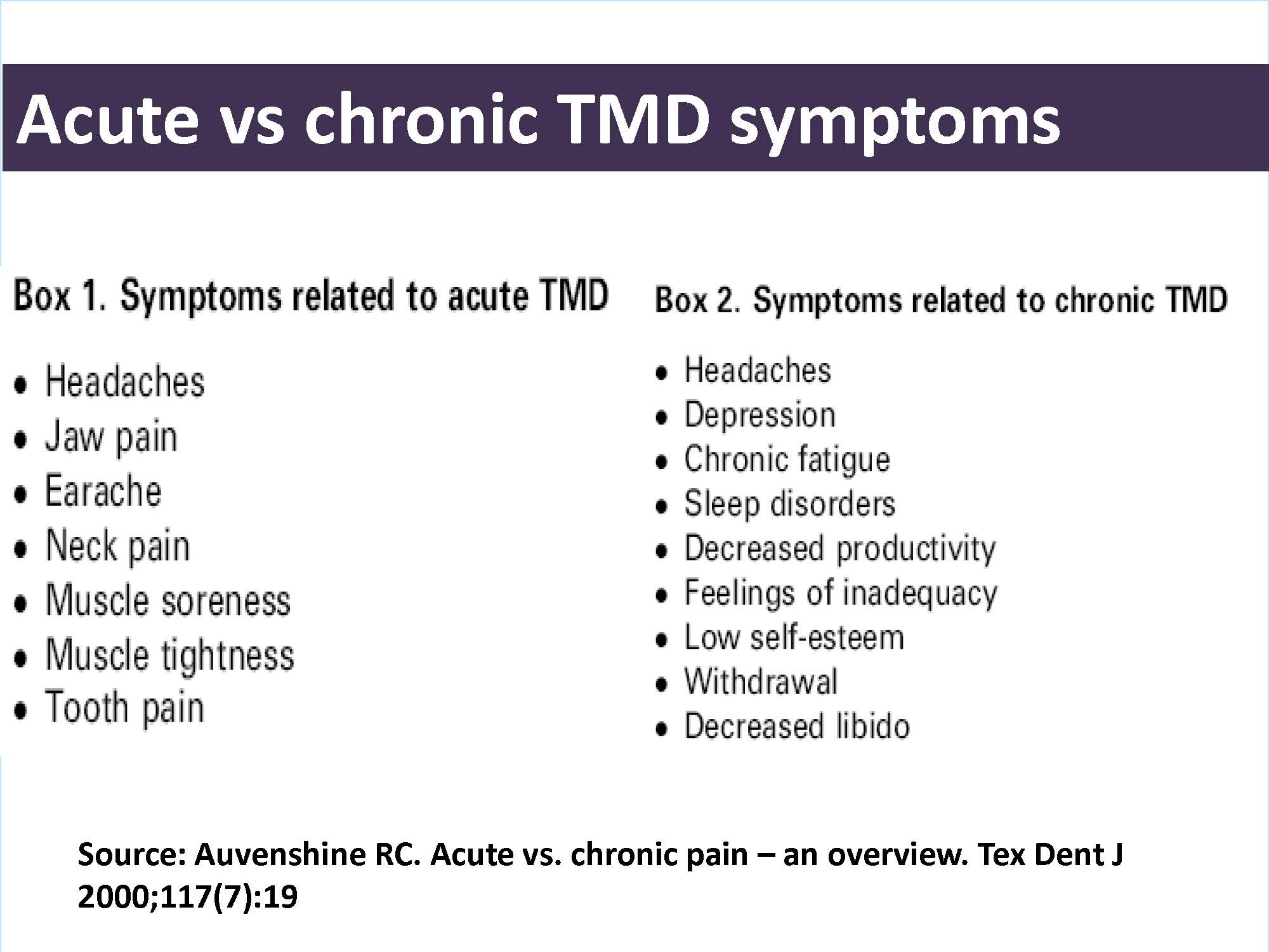 chronic-tmd-symptoms_page_1 (1)