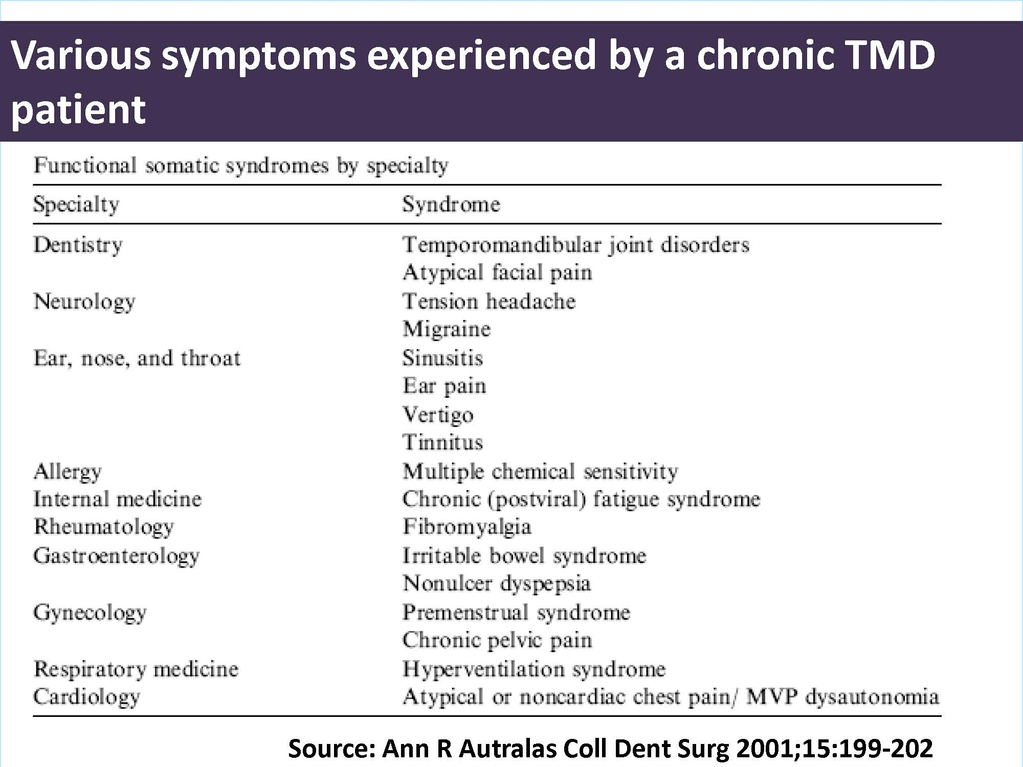 chronic-tmd-symptoms_page_2 (1)